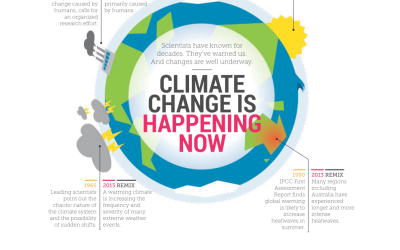 Four things you should know about the latest IPCC report…